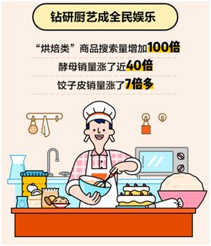 疫情期间,烘焙类商品搜索量增长超百倍